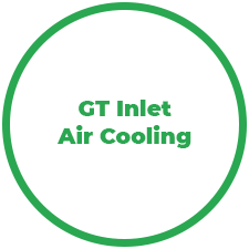 GT Inlet Air Cooling